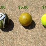 Trigger Point Massage Ball Review – Trigger Point Massage Ball vs Lacrosse Ball vs Tennis Ball