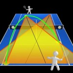 Tennis Lesson: Hitting Cross-Court vs. Hitting Down The Line