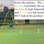 Tennis Lesson: The Second Shot in the Serve and Volley
