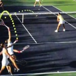 Stosur Topspin Serve-Back Super Slow Motion Chas Tennis video