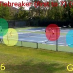 How to play a tennis tie breaker (Doubles) (High School and Match Version)