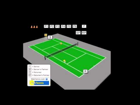 Tennis Doubles Topspin Backhand Return of Serve