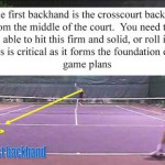 Tennis Tactics:  How to play Singles Rule 3:  Groundstrokes you need